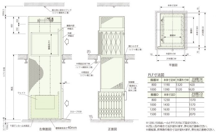 plf_plan01