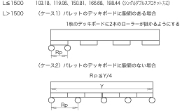 roller_spec02.jpg